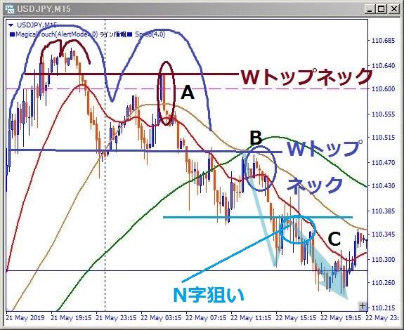 usdjpy-チャート分析解説図