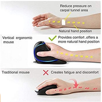 JTD マウス エルゴノミクスマウス 縦型マウス 着脱式リストレスト 手/手首の痛みを軽減/腱鞘炎防止 (有線)