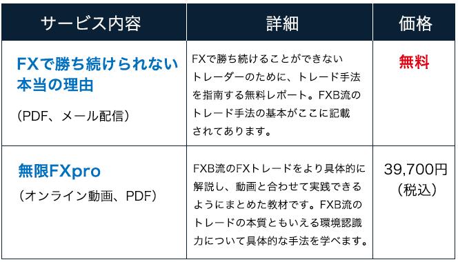 FXBのサービス内容