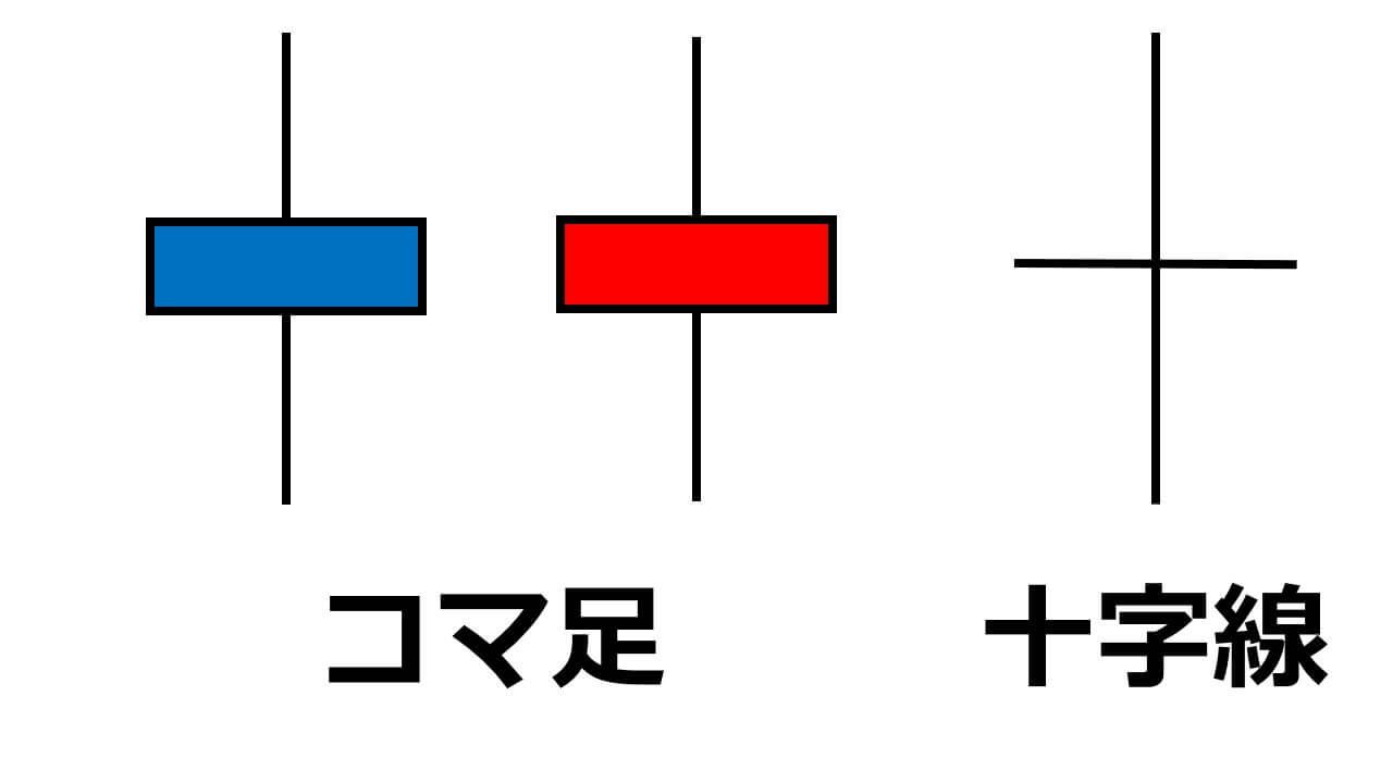 ローソク足解説4