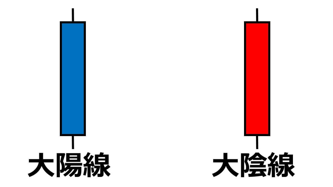 ローソク足解説6
