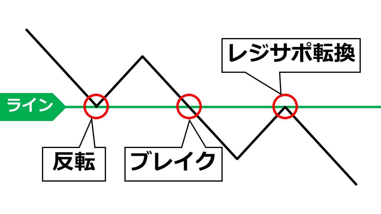 レジサポ転換1