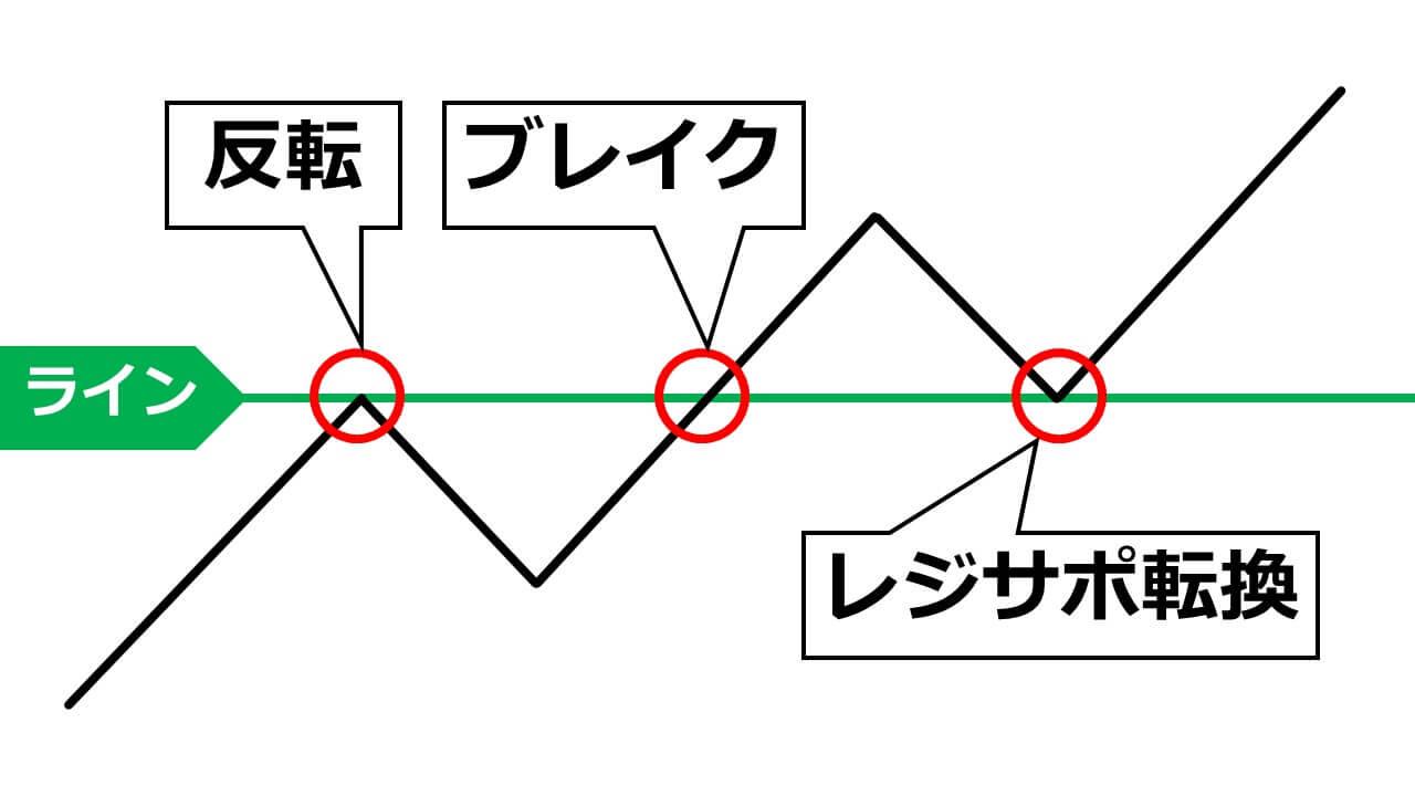レジサポ転換2