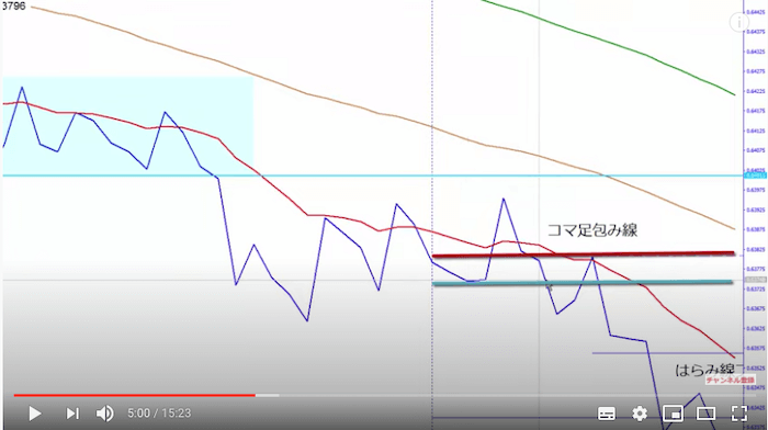 FX必勝パターン