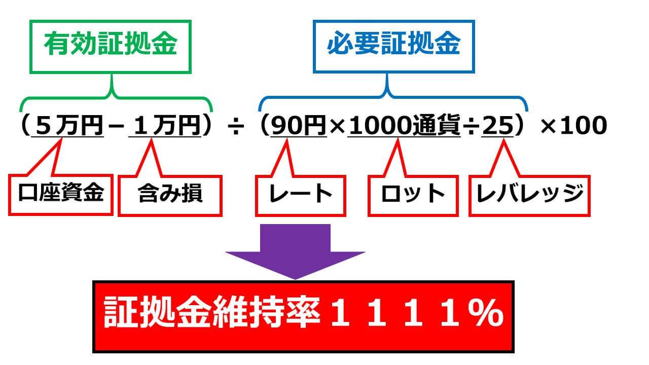 証拠金維持率1111%の計算例