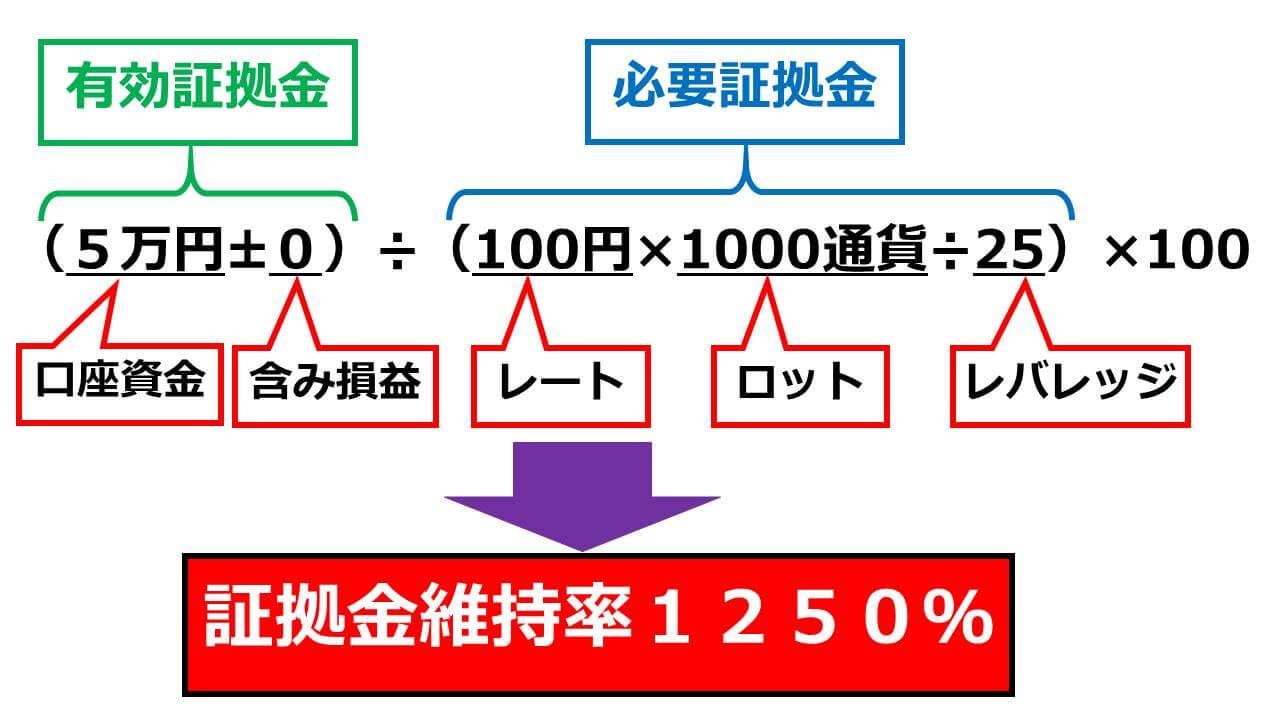 証拠金維持率1250%の計算例