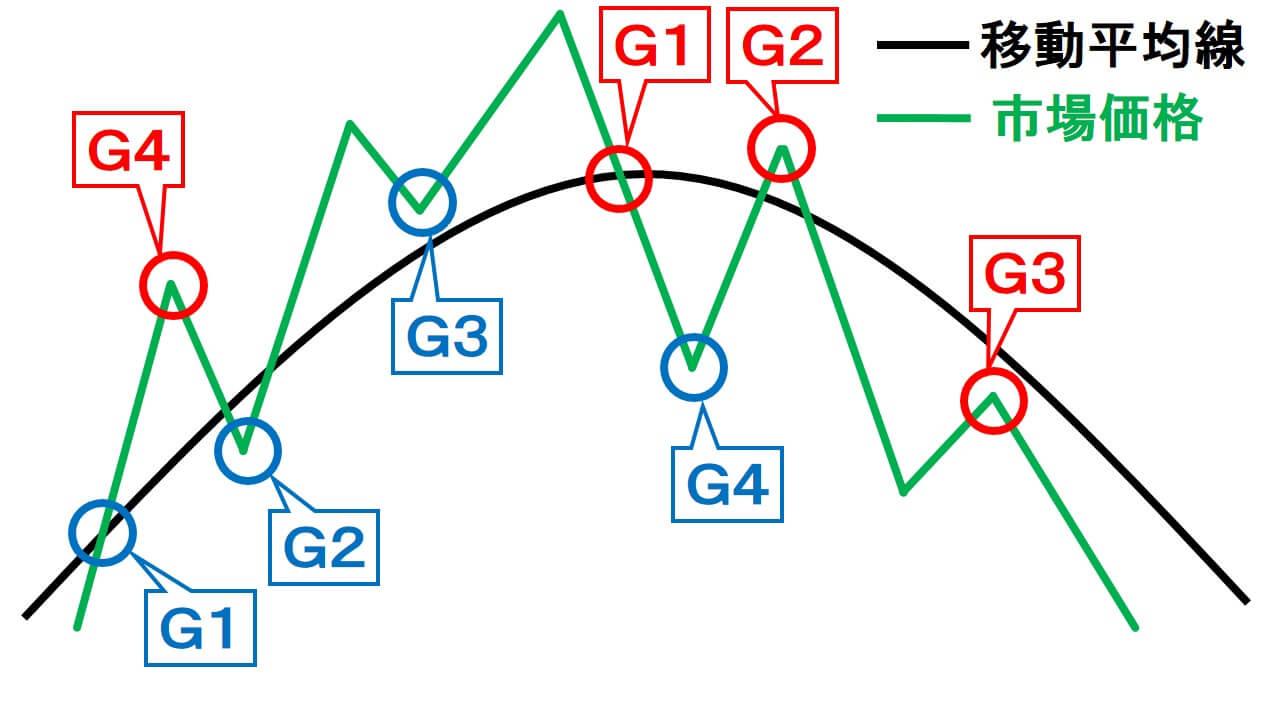 グランビル解説図