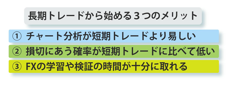 長期トレード3個のメリット