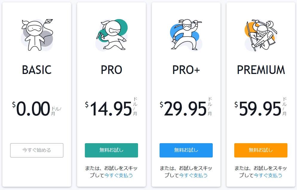 TradingView料金表
