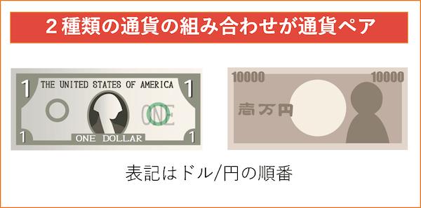 通貨ペア解説