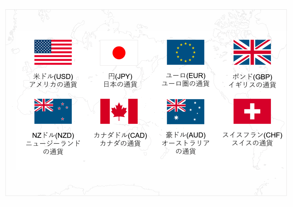 メジャー通貨8か国